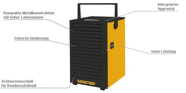 Compact DH Luftentfeuchter Master DH 732 Beschreibung