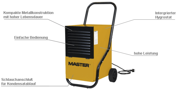 Kompaktluftentfeuchter Master DH 752 Beschreibung