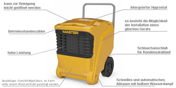 Professioneller Luftentfeuchter Master DHP 65 Beschreibung