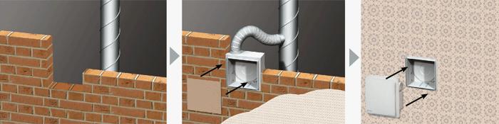 Beispiel einer Radialventilatorinstallation mit Brandschutz